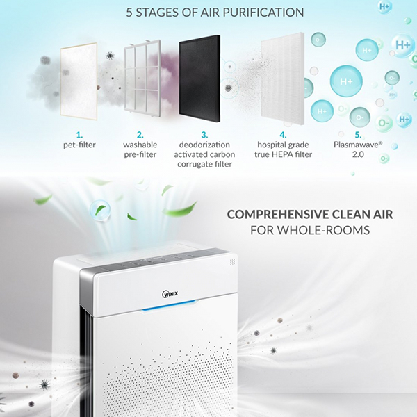 5 Air Purification Stages