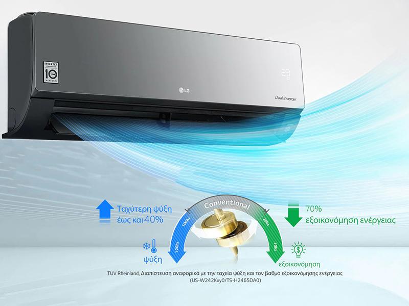 LG Mirror - Συμπιεστής DUAL Inverter