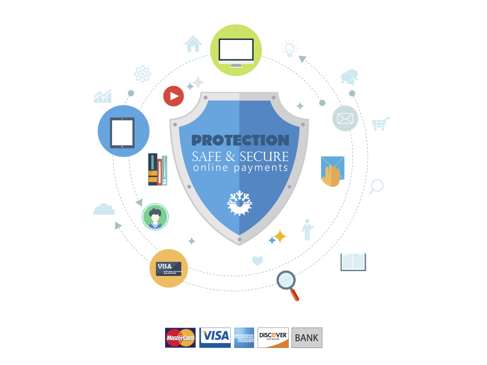 Protection:safe and secure online payments